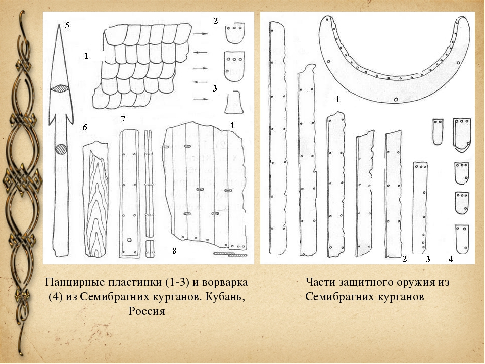 Панцирные пластинки (1-3) и ворварка (4) из Семибратних курганов. Кубань, Рос...