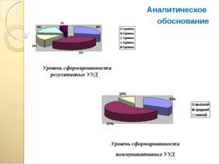 Аналитическое обоснование Уровень сформированности регулятивных УУД Уровень с