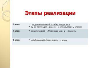 Этапы реализации 1 этап подготовительный – «Мир вокруг нас» (2-ое полугодие
