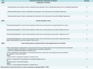 №Критерии оценивания содержания изложенияБаллы ИК1Содержание изложения