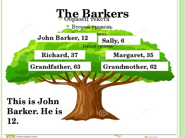 John Barker, 12 Sally, 6 Richard, 37 Margaret, 35 Grandfather, 63 Grandmother...