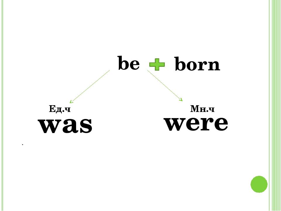 be was were Мн.ч Ед.ч . born