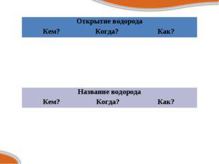 Открытие водорода Кем?Когда? Как?  Название водорода Кем?Когда?Как?