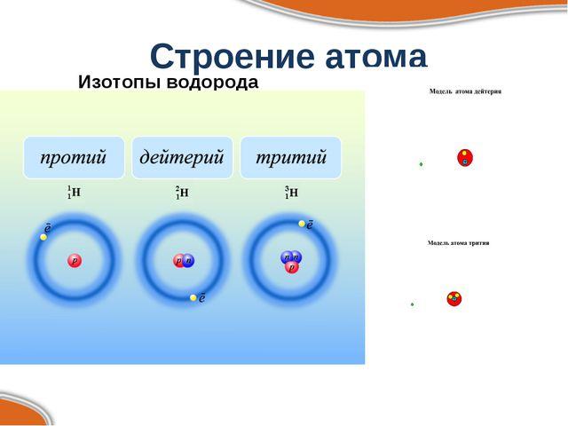Строение атома Изотопы водорода