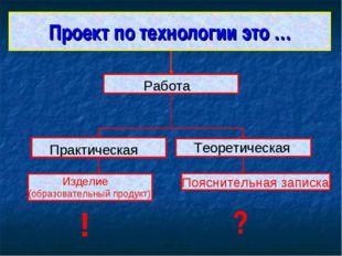 Проект по технологии это … Изделие (образовательный продукт) Практическая Поя