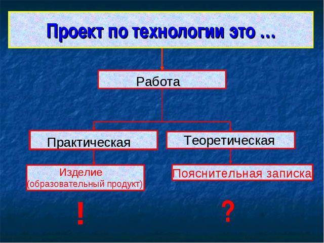 Проект по технологии это … Изделие (образовательный продукт) Практическая Поя...