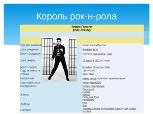 Король рок-н-рола Элвис Пресли Elvis Presley Имяпри рождении Элвис Аарон Пре
