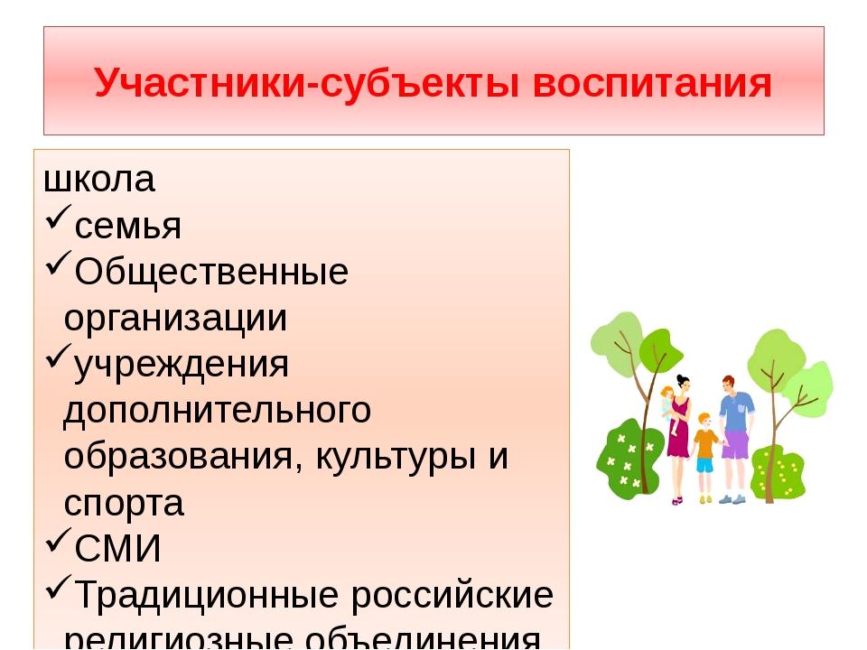 Участники-субъекты воспитания школа семья Общественные организации учреждения...