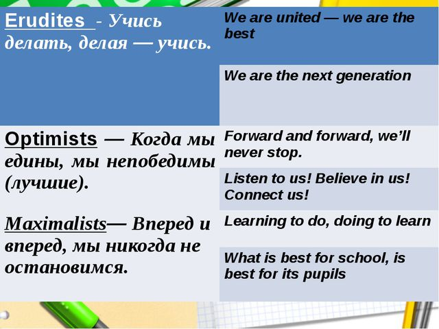 Erudites -Учисьделать,делая—учись. We are united — we are the best We are th...