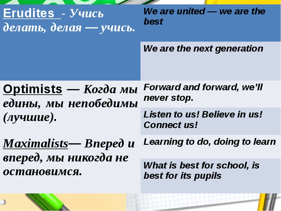 Erudites-Учисьделать,делая—учись. We are united — we are the best We are th...