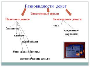 Разновидности денег Наличные деньги Безналичные деньги банкноты купюры ассигн