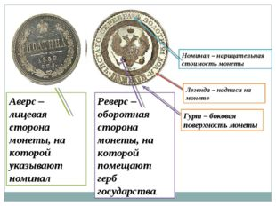 Аверс – лицевая сторона монеты, на которой указывают номинал Реверс – оборотн
