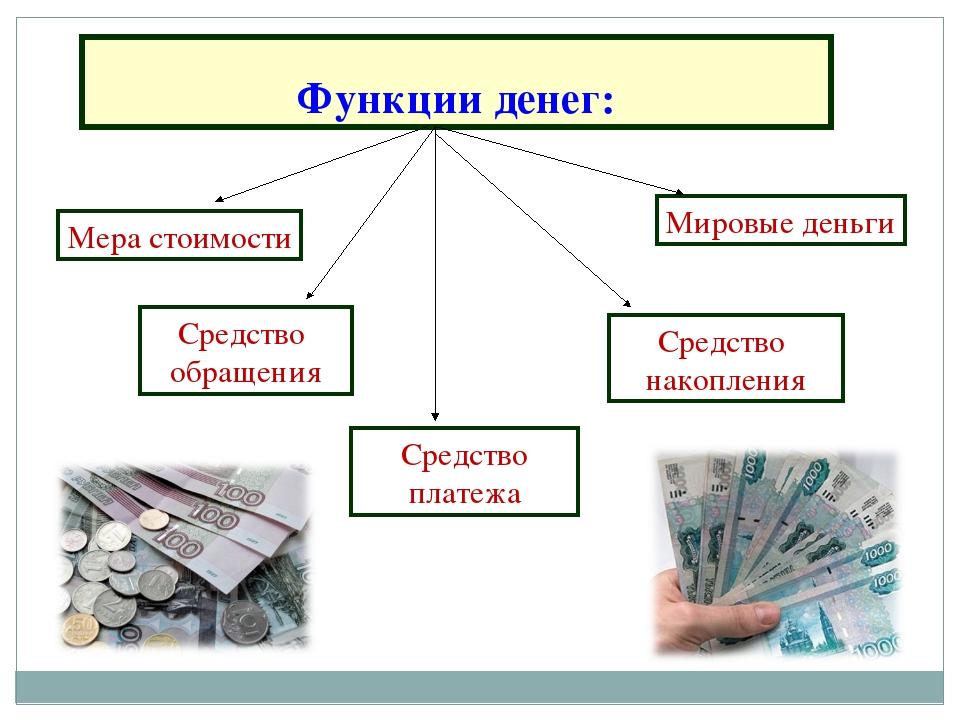 Функции денег: Мера стоимости Средство обращения Средство платежа Средство на...