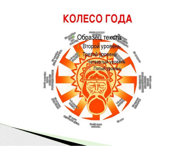 КОЛЕСО ГОДА