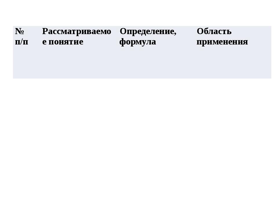 № п/п Рассматриваемое понятие Определение, формула Область применения