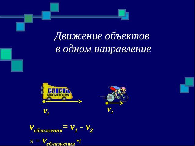 Движение объектов в одном направление v1 v2 vсближения= v1 - v2 s = vсближени...