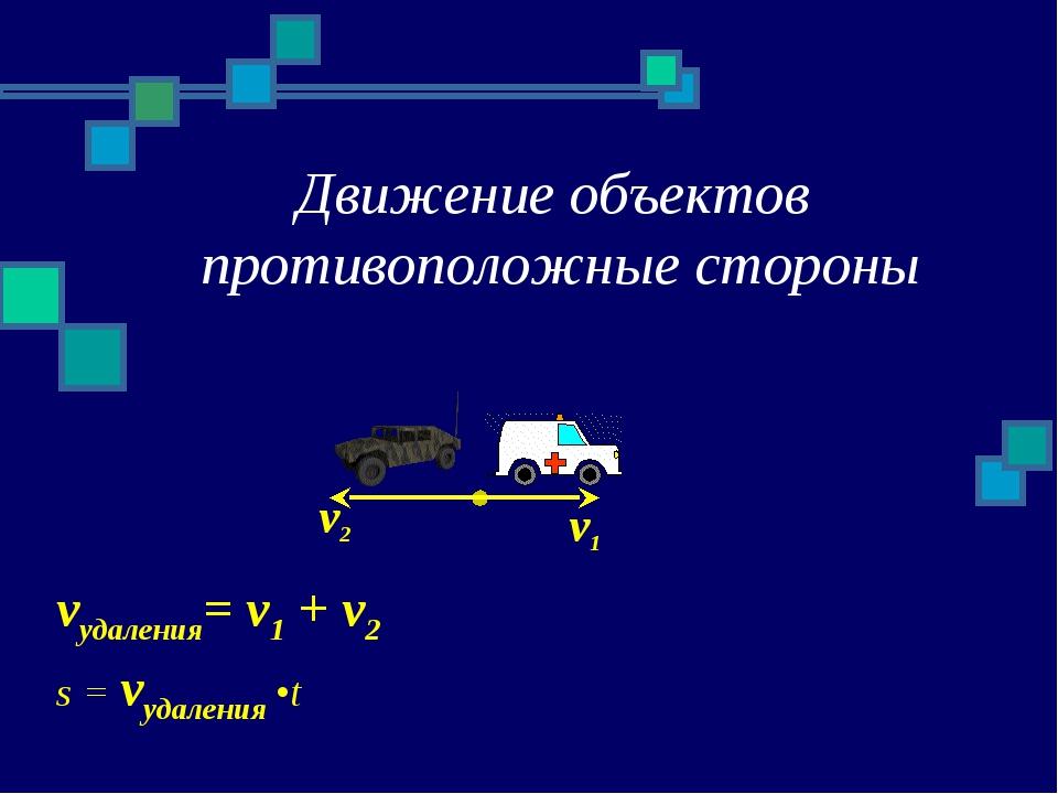 Движение объектов противоположные стороны v1 v2 s = vудаления •t vудаления= v...