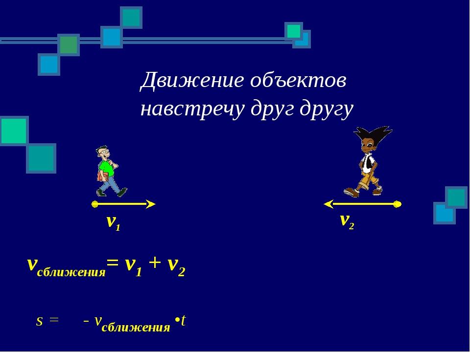 Движение объектов навстречу друг другу v1 v2 vсближения= v1 + v2