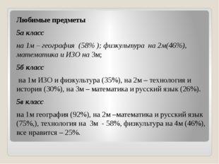 Любимые предметы 5а класс на 1м – география (58% ); физкультура на 2м(46%), м