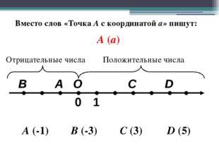 Вместо слов «Точка А с координатой а» пишут: А (а) A (-1) B (-3) C (3) D (5)