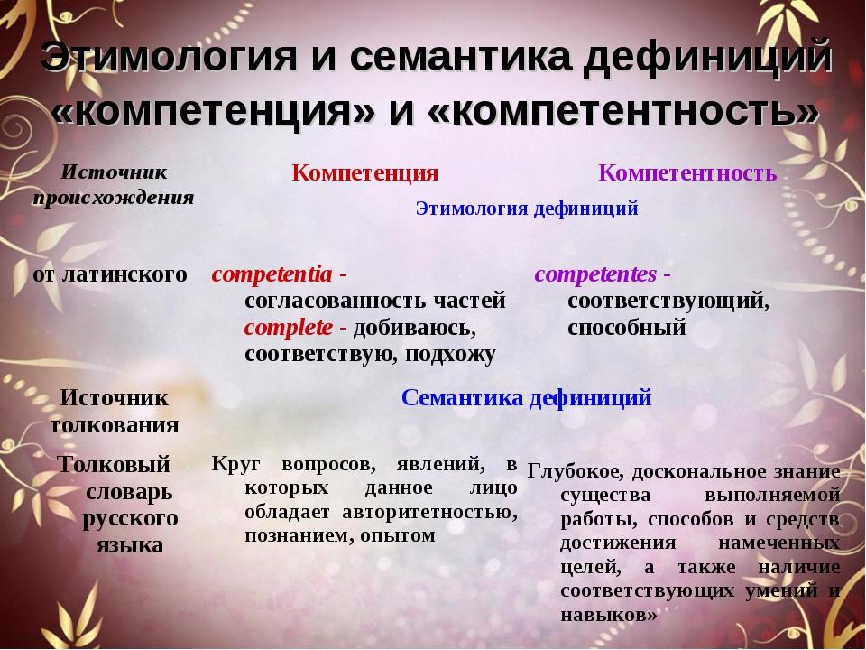 Этимология и семантика дефиниций «компетенция» и «компетентность» Источник пр...