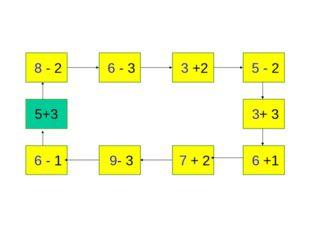 5+3 8 - 2 6 - 1 3+ 3 5 - 2 9- 3 7 + 2 6 +1 3 +2 6 - 3