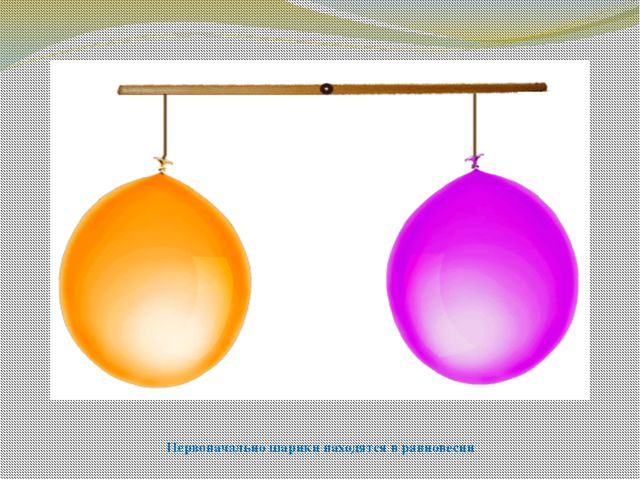 Первоначально шарики находятся в равновесии