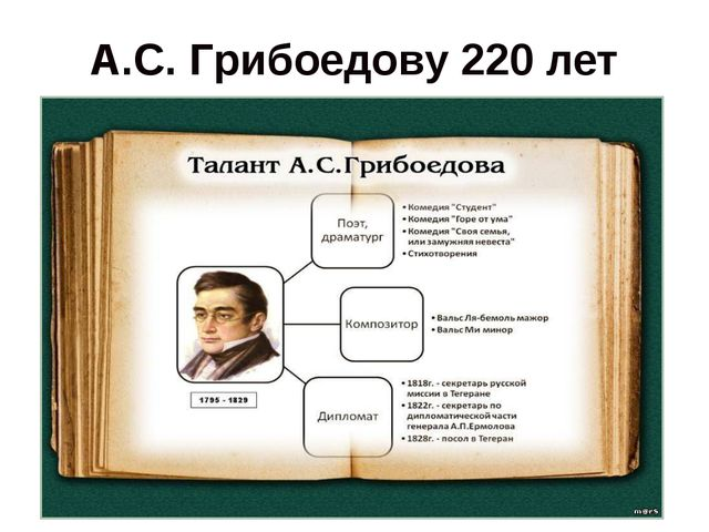 А.С. Грибоедову 220 лет