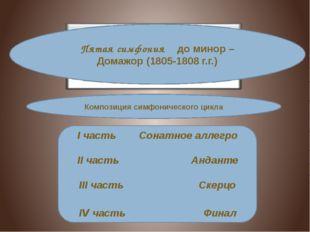 Пятая симфония до минор – Домажор (1805-1808 г.г.) Композиция симфонического