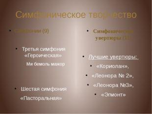 Симфоническое творчество Симфонии (9) Третья симфония «Героическая» Ми бемоль