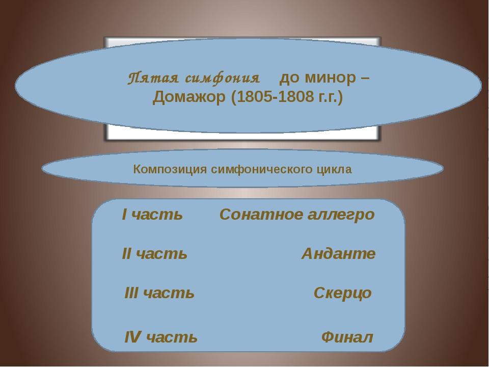 Пятая симфония до минор – Домажор (1805-1808 г.г.) Композиция симфонического...
