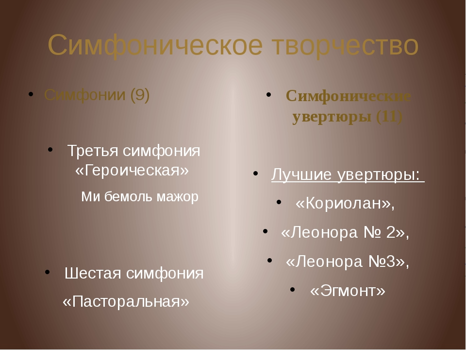 Симфоническое творчество Симфонии (9) Третья симфония «Героическая» Ми бемоль...