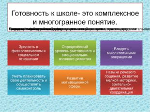 Готовность к школе- это комплексное и многогранное понятие.