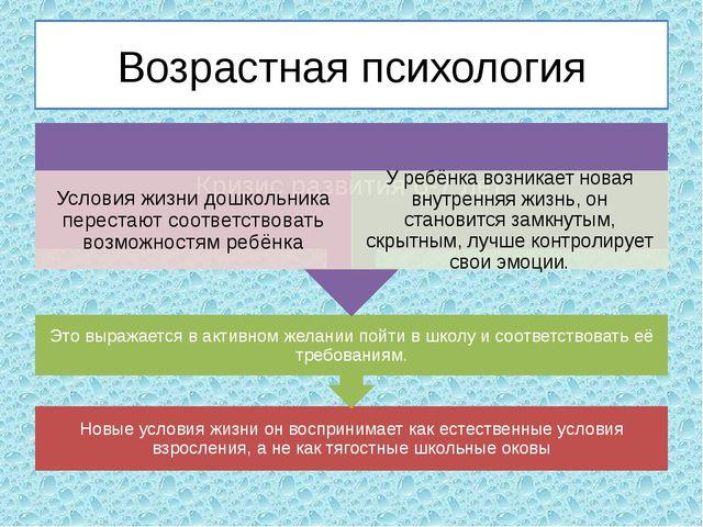 Возрастная психология