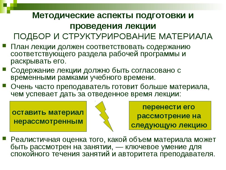 Методические аспекты подготовки и проведения лекции ПОДБОР И СТРУКТУРИРОВАНИЕ...