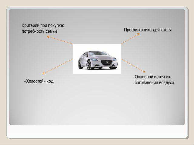 Профилактика двигателя «Холостой» ход Критерий при покупке: потребность семьи...