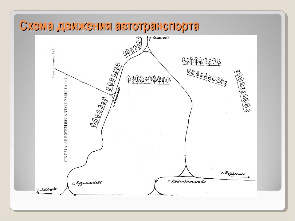 Схема движения автотранспорта
