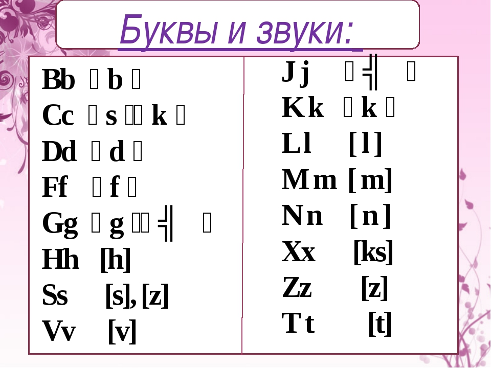 Буквы и звуки: J j [ʤ] K k [k] L l [ l ] M m [ m] N n [ n ] Xx [ks] Zz [...