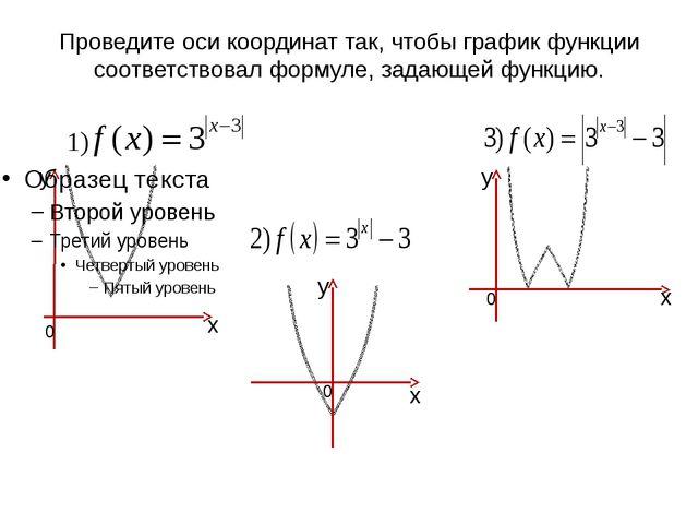 Проведите оси координат так, чтобы график функции соответствовал формуле, зад...