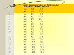 Сіздің тестік жауабыңыз бағаланады: Сұрақ Жауаптың балдық бағасы 1 А)2 В) 1 С