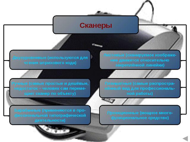 Модем Модем или модемная плата служит для связи удалённых компьютеров по тел...