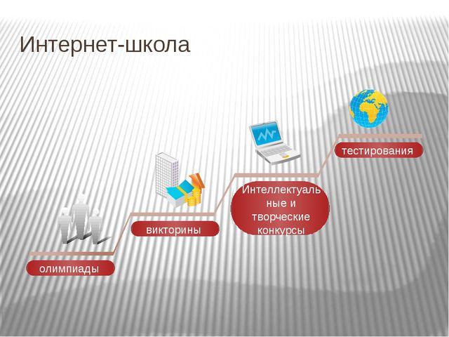 Интернет-школа олимпиады викторины Интеллектуаль ные и творческие конкурсы те...
