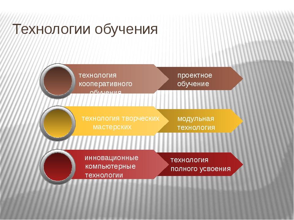 Технологии обучения технология кооперативного обучения проектное обучение тех...