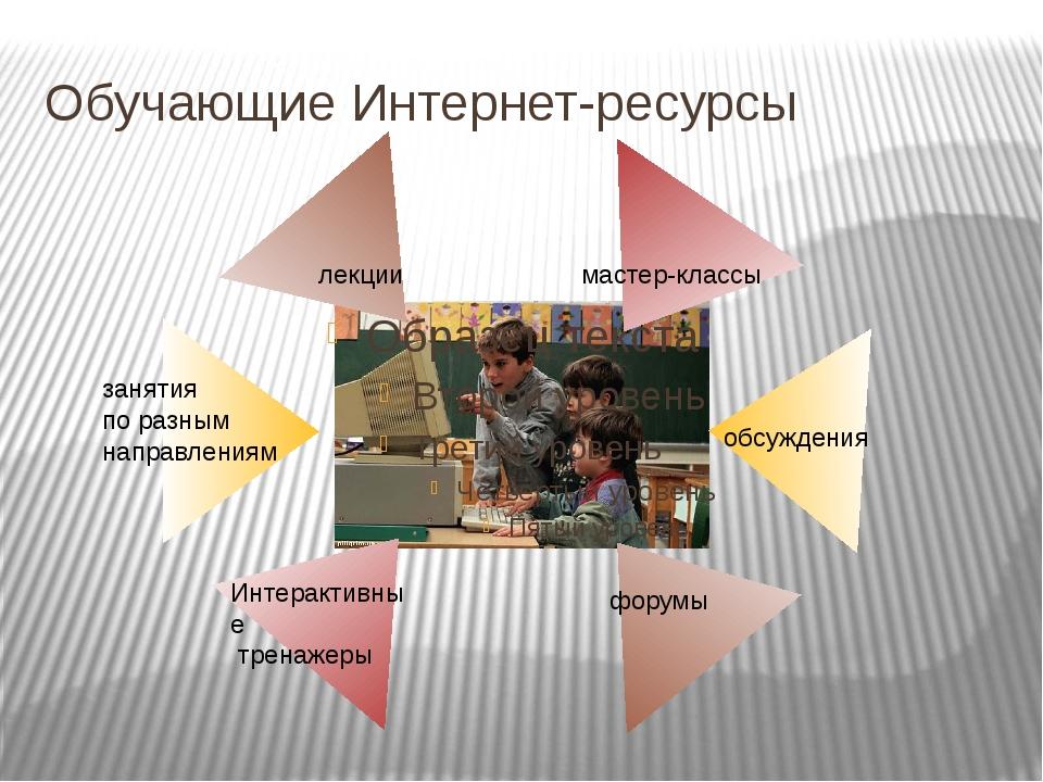 Обучающие Интернет-ресурсы форумы лекции Интерактивные тренажеры занятия по р...