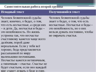 Самостоятельная работа второй группы Исходный текст Получившийся текст Челове