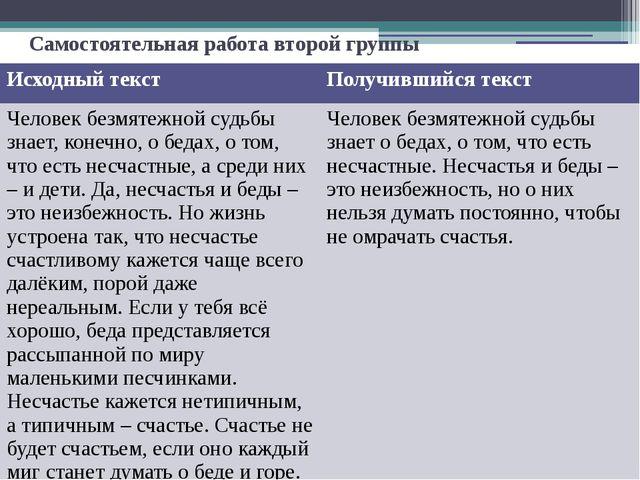 Самостоятельная работа второй группы Исходный текст Получившийся текст Челове...