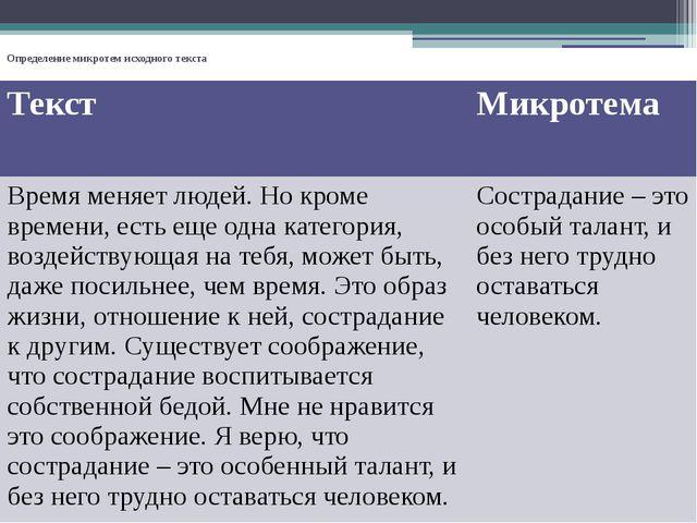 Определение микротем исходного текста Текст Микротема Время меняет людей. Но...