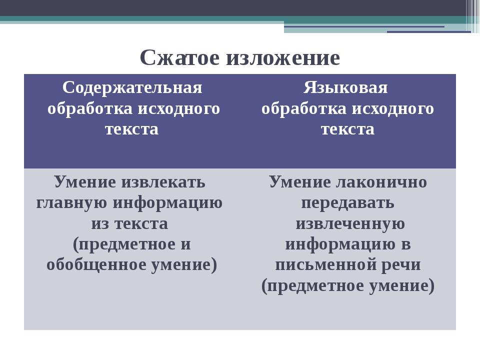 Сжатое изложение Содержательная обработка исходного текста Языковая обработка...
