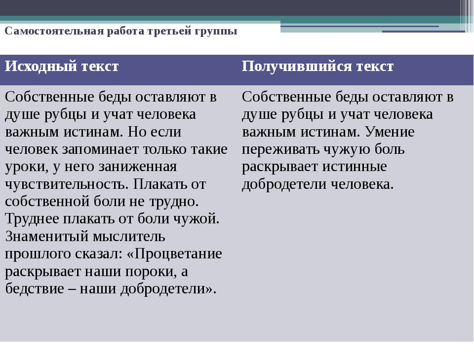 Самостоятельная работа третьей группы Исходный текст Получившийся текст Собст...