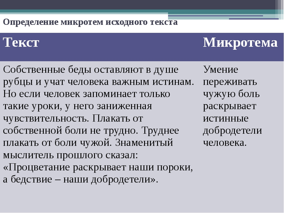 Определение микротем исходного текста Текст Микротема Собственные беды оставл...